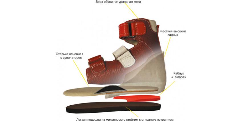 Особенности детской обуви Ortofoot