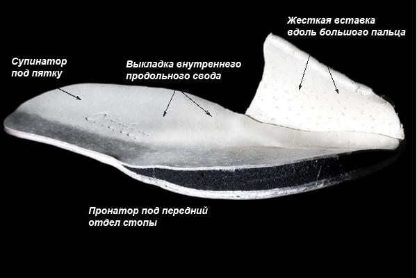 Ортопедическая стелька ВП-4