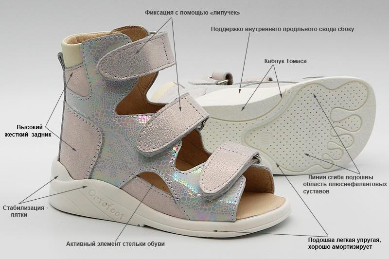 Детская ортопедическая обувь схема